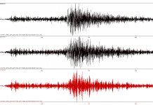 Tremor de Terra